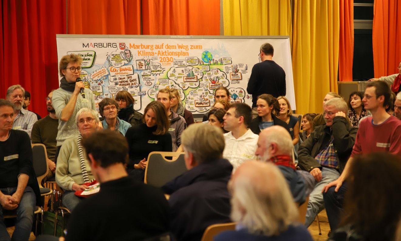 08.11.2019 Marburg auf dem Weg zum Klima-Aktionsplan 2030